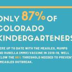 2019 Vaccine-Preventable Diseases in Colorado's Children